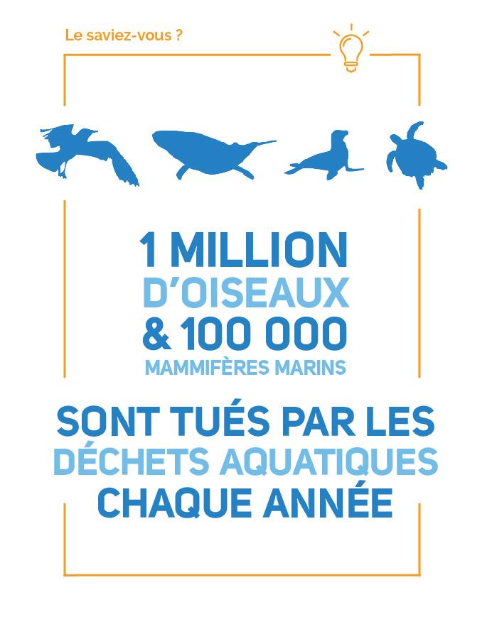 Texte Sur La Pollution De L Environnement - Exemple de Texte